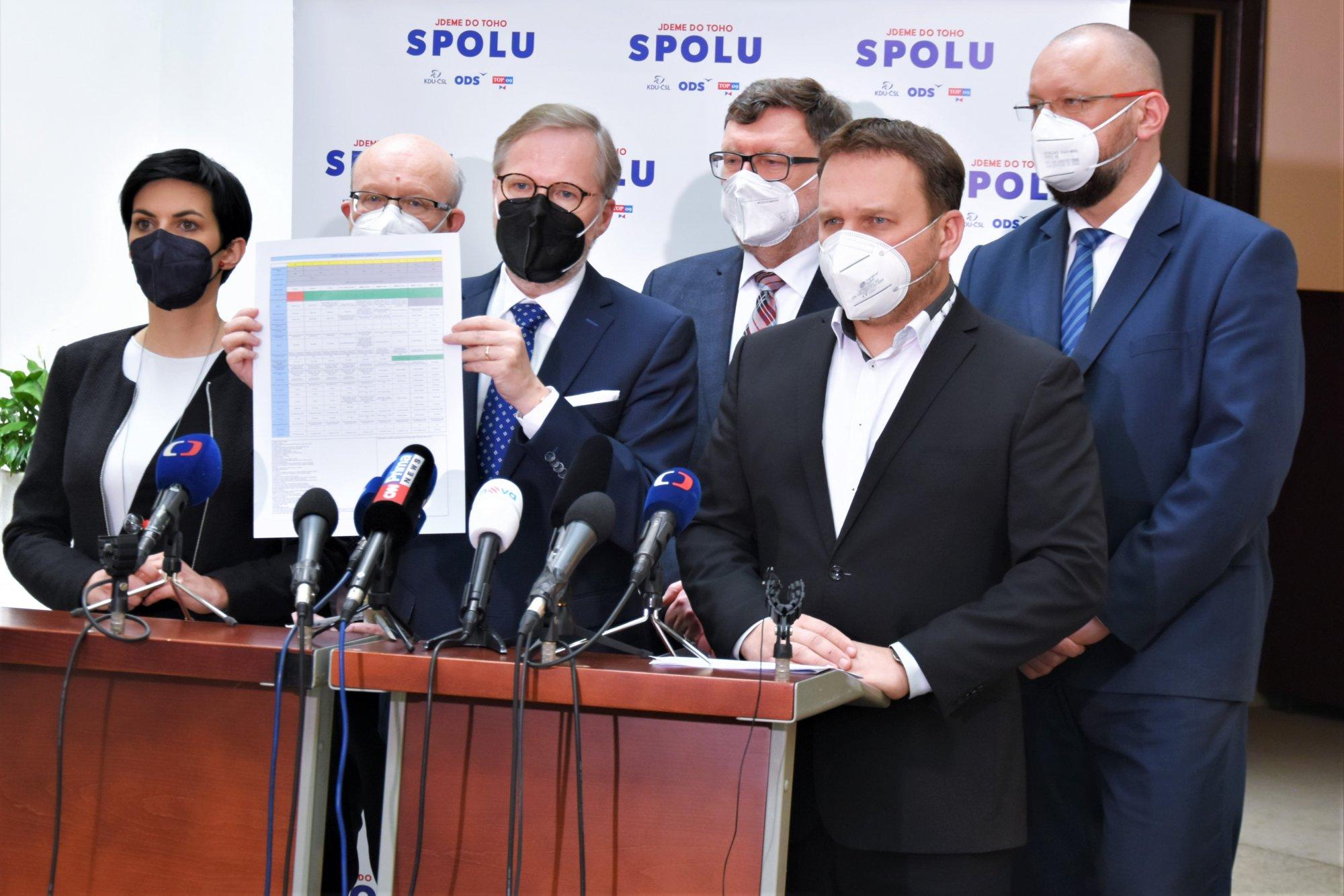 SPOLU: Chceme umožnit pohyb mezi okresy a návrat žáků do škol, Sněmovna se musí zabývat zprávou NKÚ